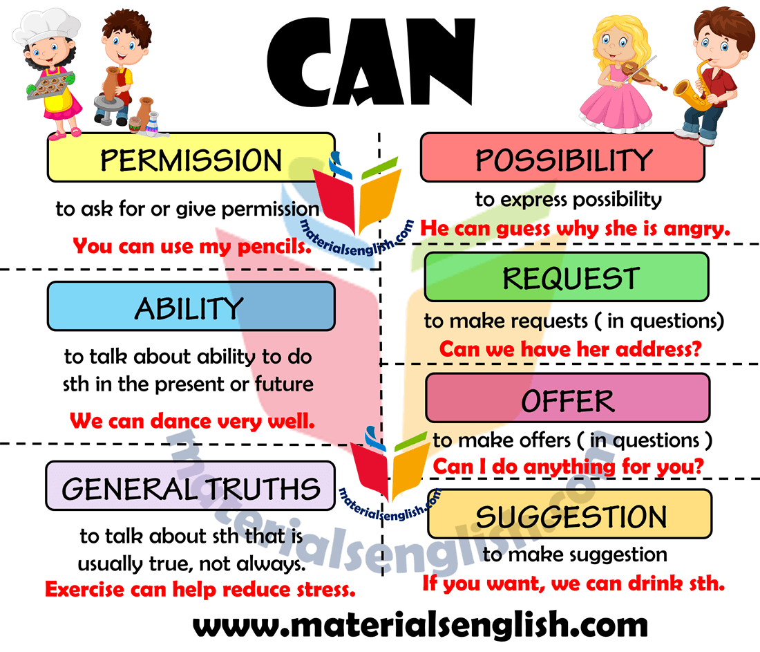 Modal Verbs Can Materials For Learning English