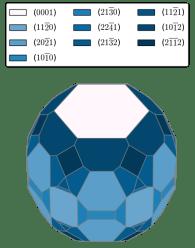 Hafnium Wulff Shape