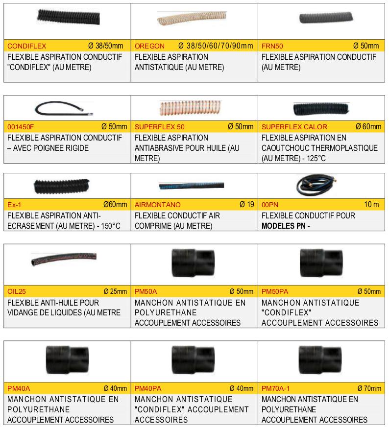 Accessoires pour aspirateurs industriels