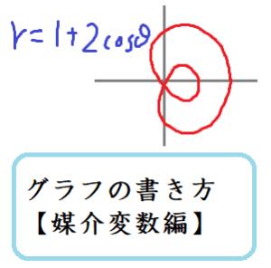 グラフの書き方【媒介変数編】