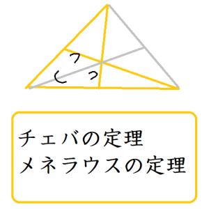 チェバ・メネラウスの定理