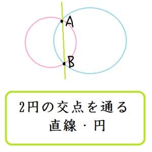 2円の交点を通る直線・円