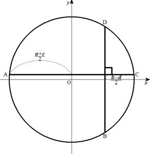 問26 座標の図