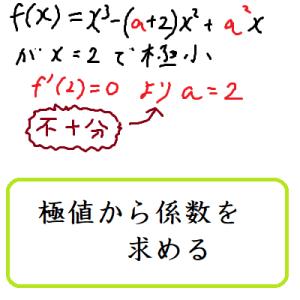 極値から係数を求める