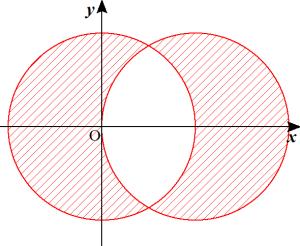 例題1図2