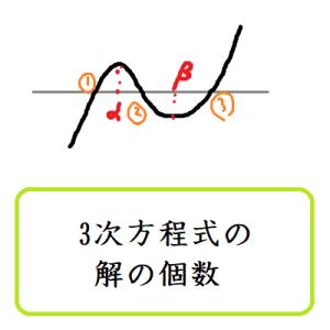 3次方程式の解の個数