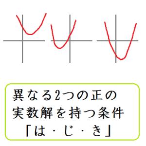 異なる2つの正の実数解を持つ条件「は・じ・き」