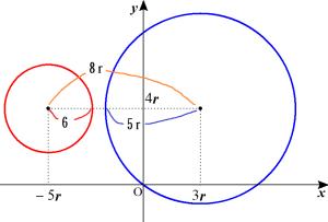 例題参考図