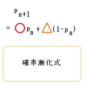 確率漸化式