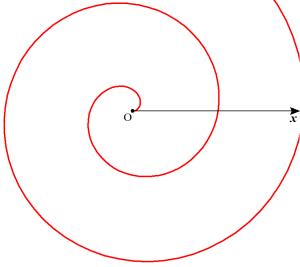 アルキメデスの螺旋