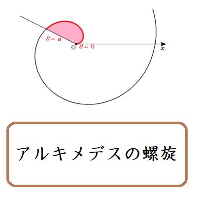 アルキメデスの螺旋の性質 | 数学の偏差値を上げて合格を目指す