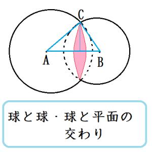 球と球・球と平面の交わり
