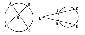 共円条件(方べきの定理)