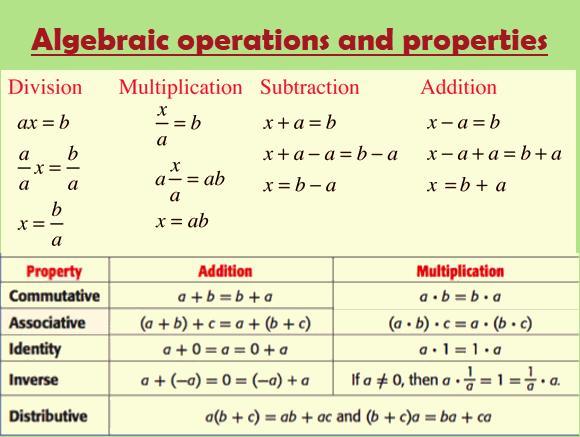 Grade 5 Math Variable Worksheets