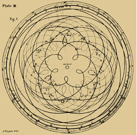 Allgemeine Freimaurer-Symbolik & Marionetten-Mimik - Seite 5 Pentagram_of_venus_james_ferguson_1799