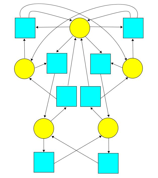 Network Theory (Part 16) | Azimuth