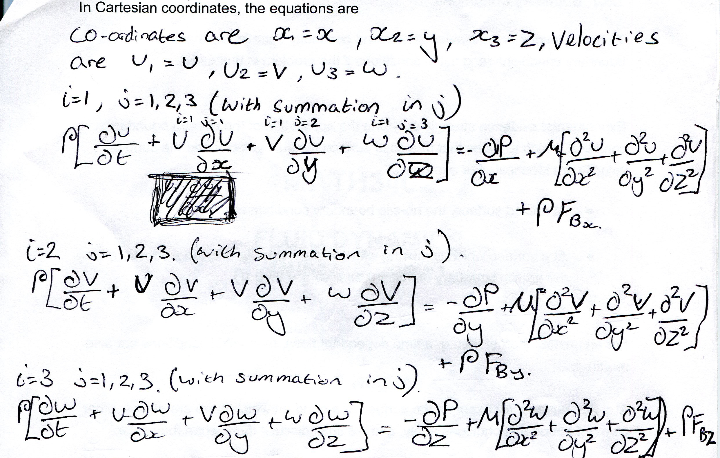 Navier Stokes Equation Explained
