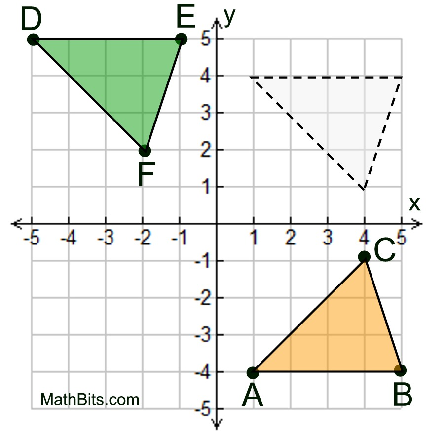 worksheet Sequence Of Transformations Worksheet sequence of transformations worksheet free worksheets library rigid moti nd c gruence m thbits ebook geo ccss th