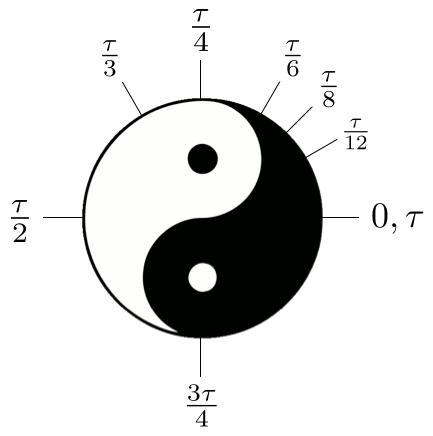 Tau's logo