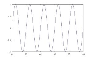 Simple Octave Plot