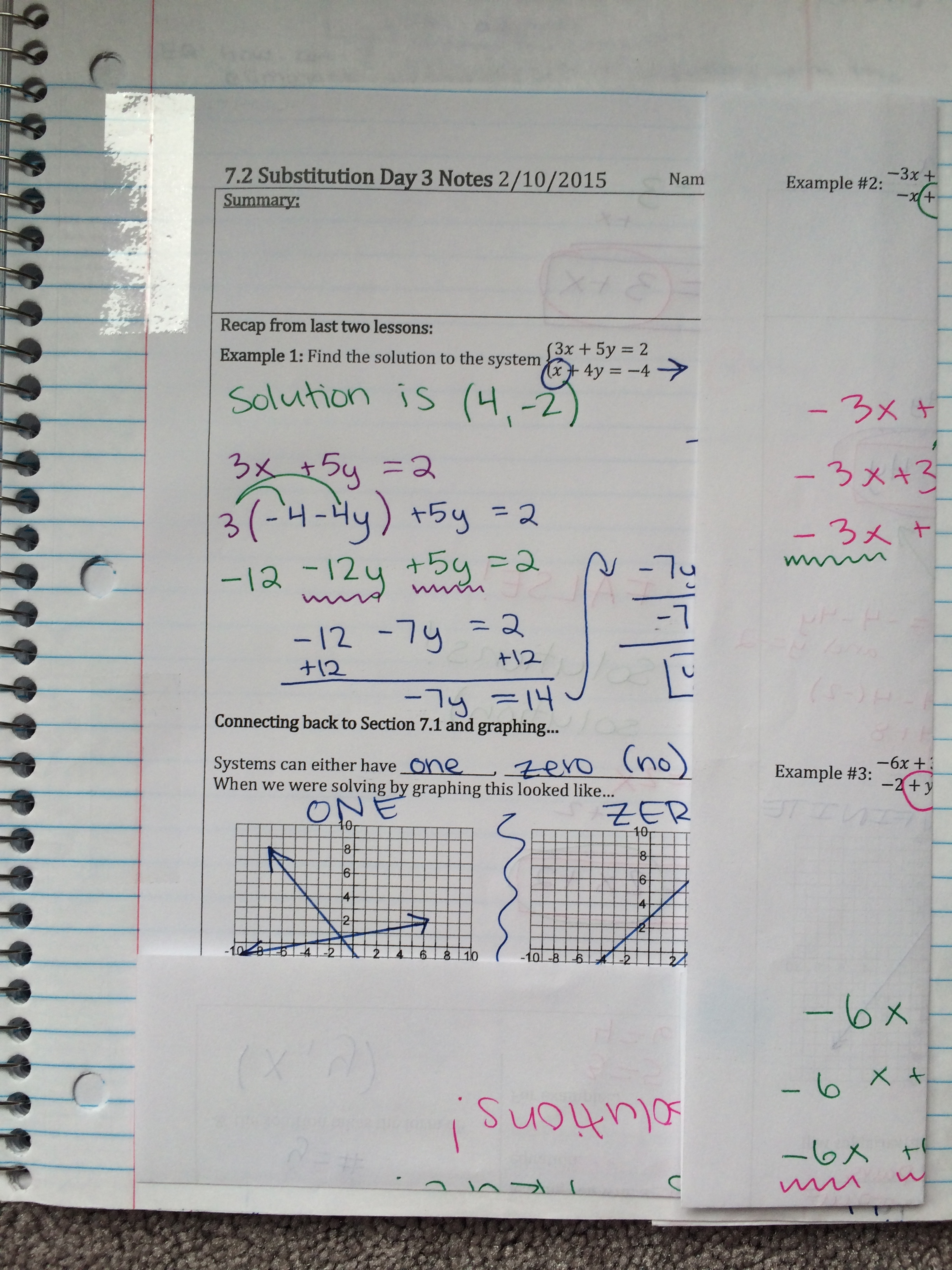 Systems Of Linear Equations And Inequalities Unit Interactive Notebook Pages Algebra 1 Math