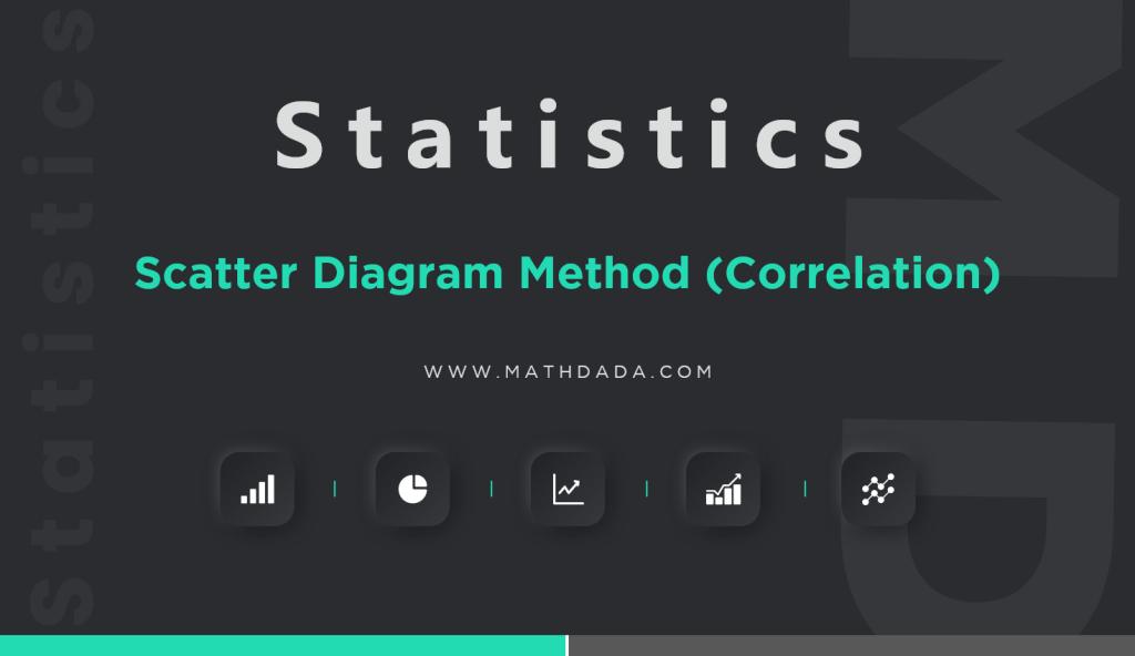 Statistics Scatter Diagram Method (Correlation)
