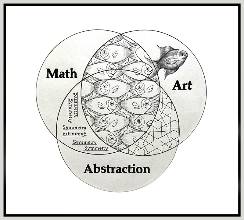 Math Art Abstraction Print Pages