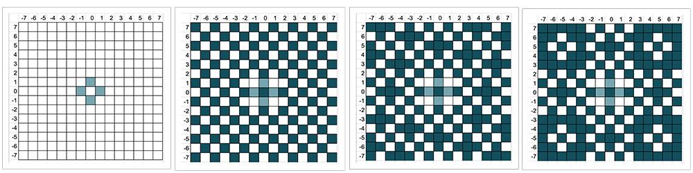 Sieve of Eratosthanes in z by Li-Mei Lim