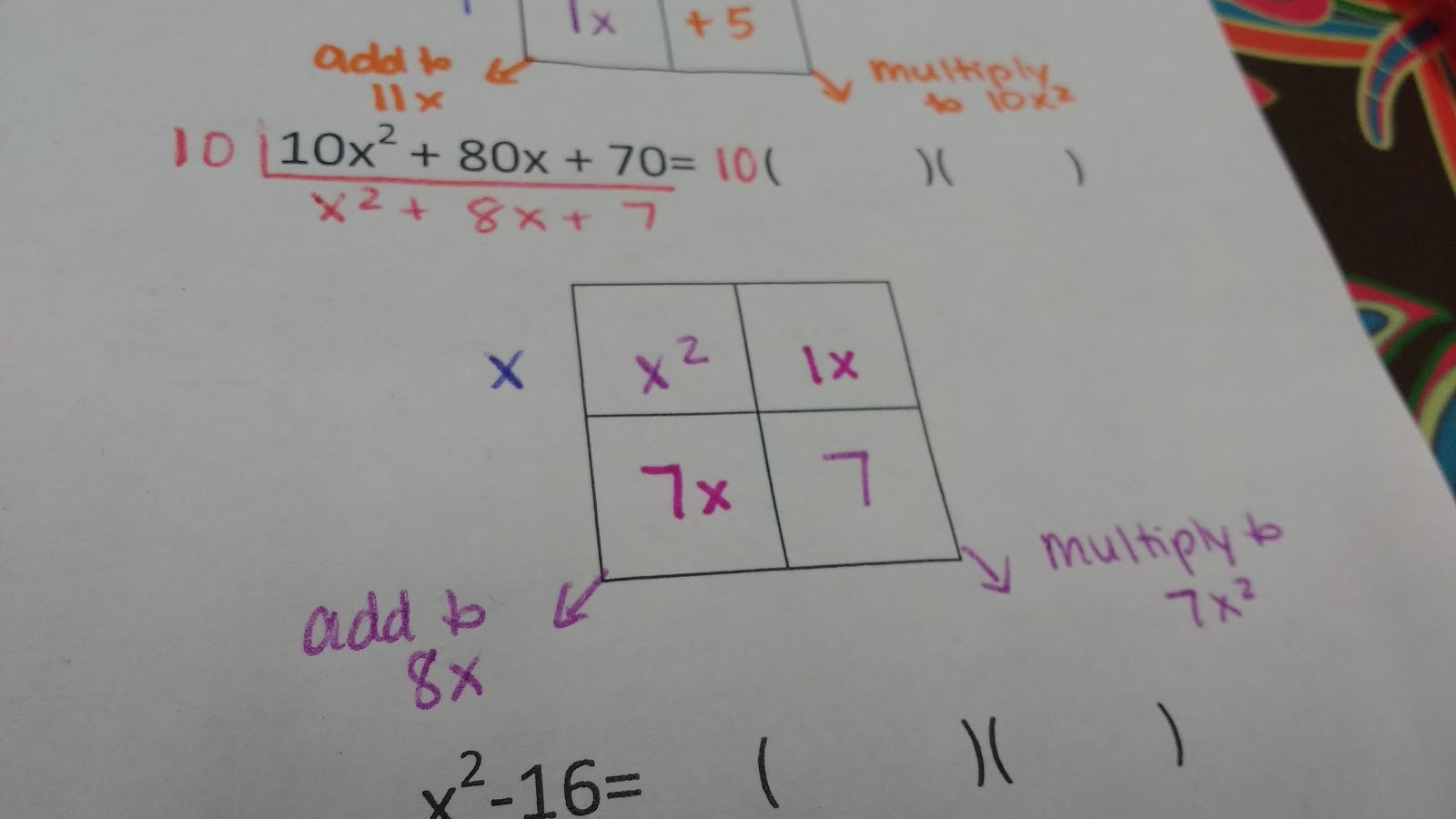 Step By Step Directions For Factoring Polynomials Using