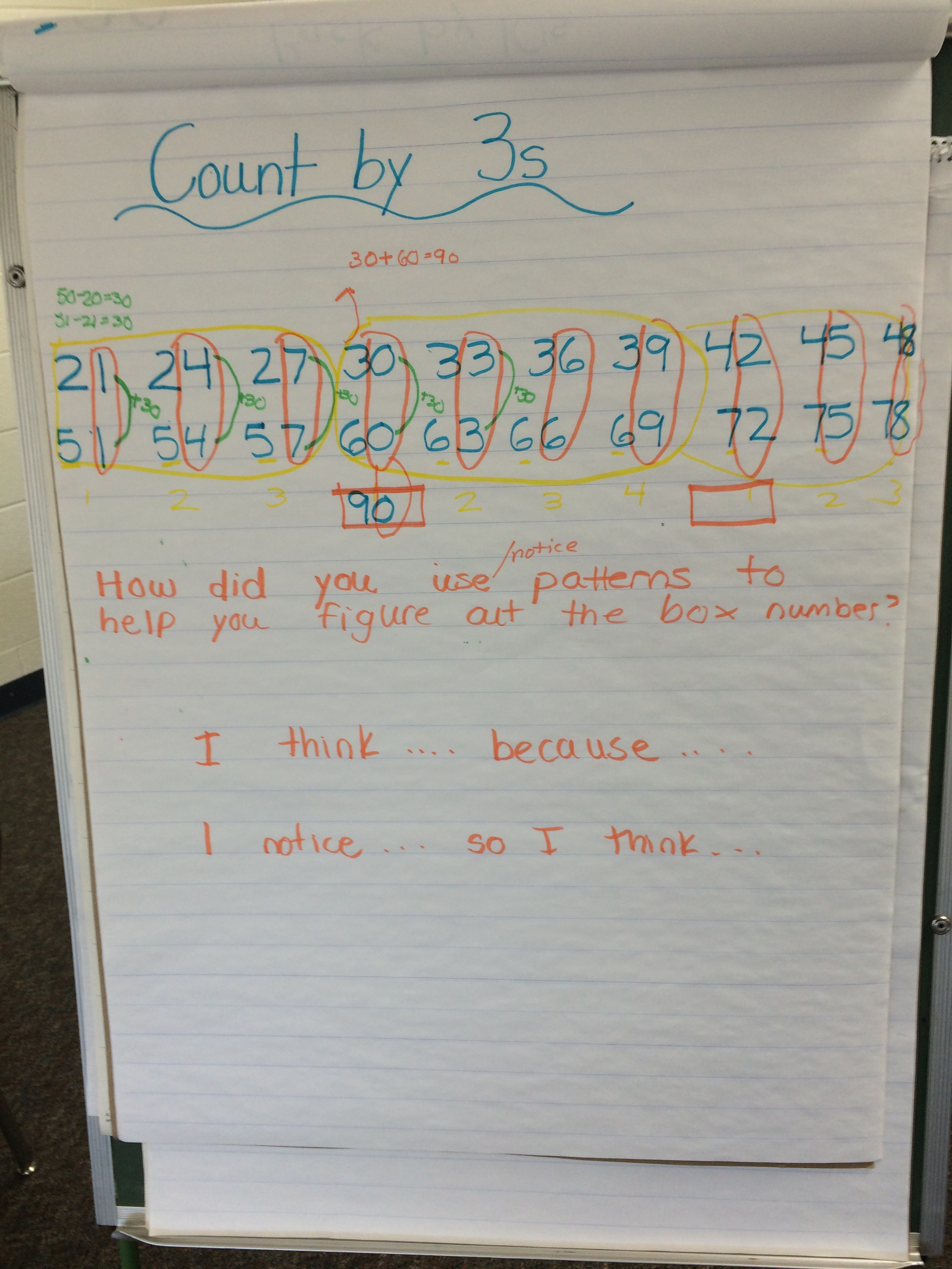 Counting Conjectures And Claims Math Exchanges