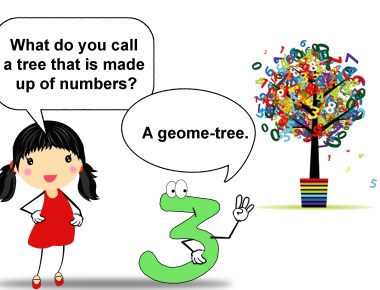 What do you call a tree that is made up of numbers