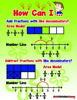 Adding & Subtraction Fractions with Like Denominators
