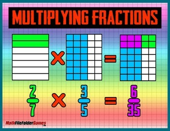 Fraction Multiplications
