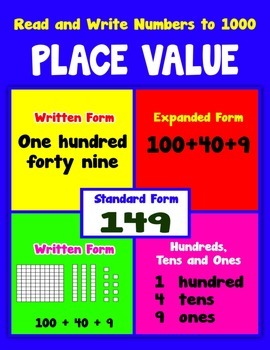 Place Value Read and Write to 1000 = Poster/Anchor Chart with Cards for Students