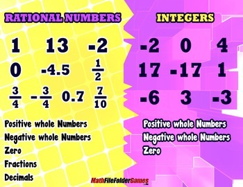 Integers vs Rational Numbers