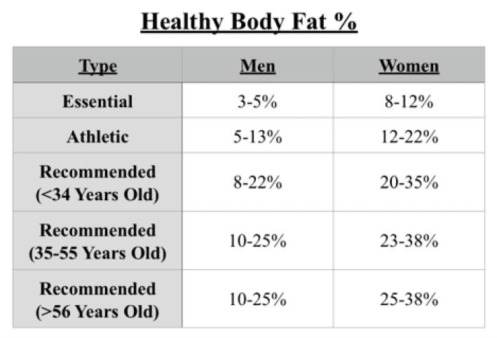 body-fat-chart
