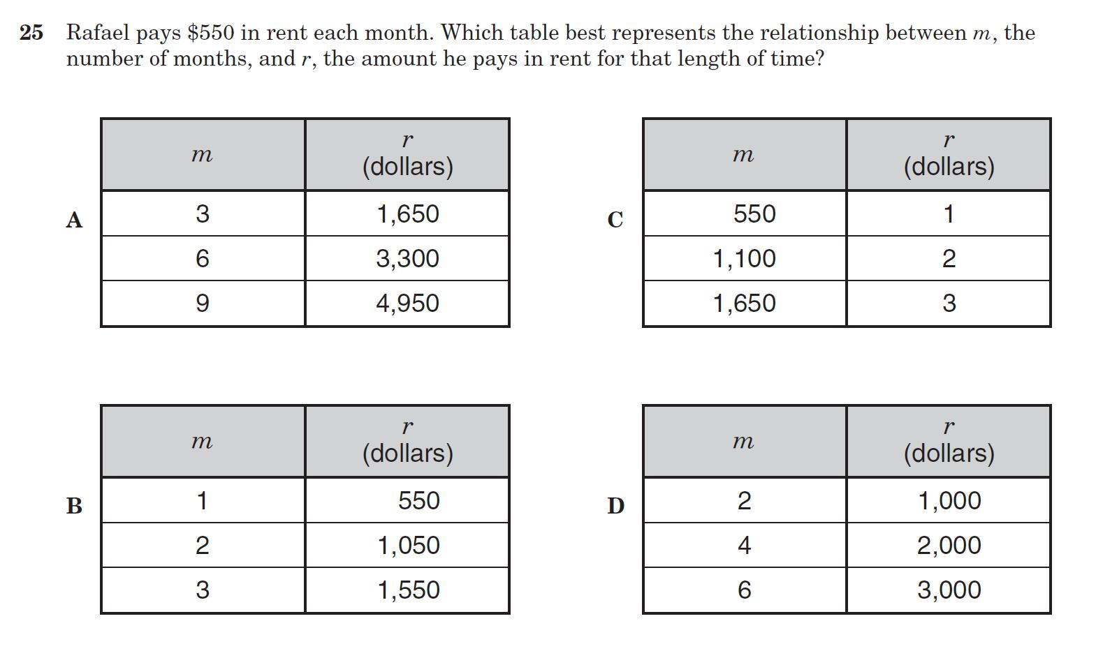 Worksheet Proportional Relationships Worksheet Grass