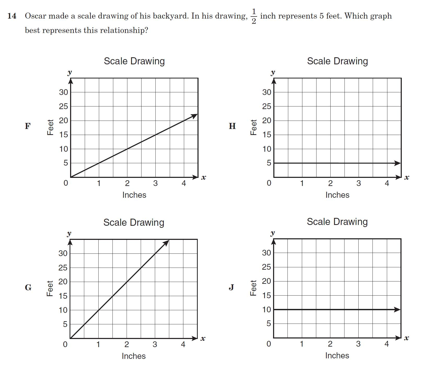 Proportional Graph Worksheet 7th Grade Math Proportional