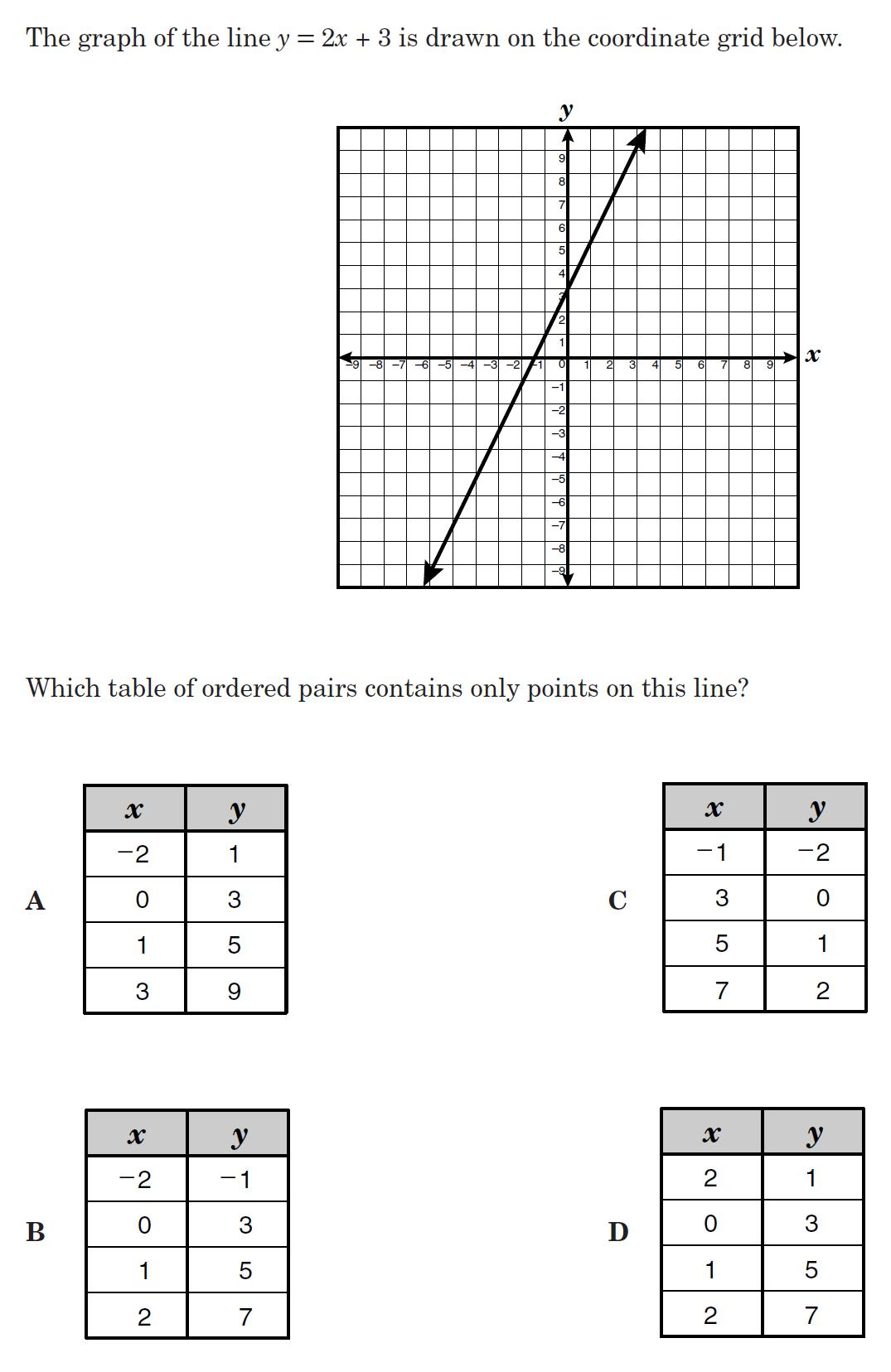 Patterns Relationships And Algebraic Reasoning 8th Grade Worksheets