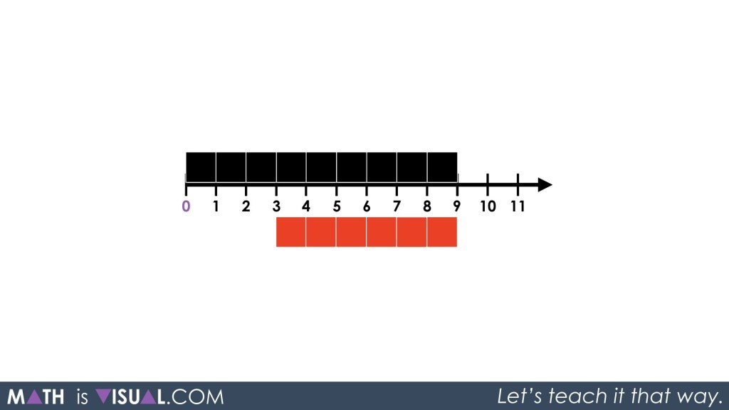 Adding Integers on a Number Line 07 - Act 1 Same Problem, Comparing Red to the Last Black Square
