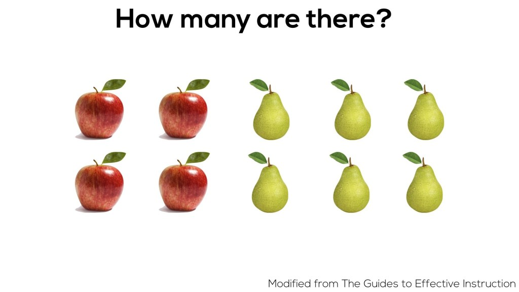 How Many Fruit? - Subitizing, Unitizing and Multiplicative Thinking Visual Prompt 02