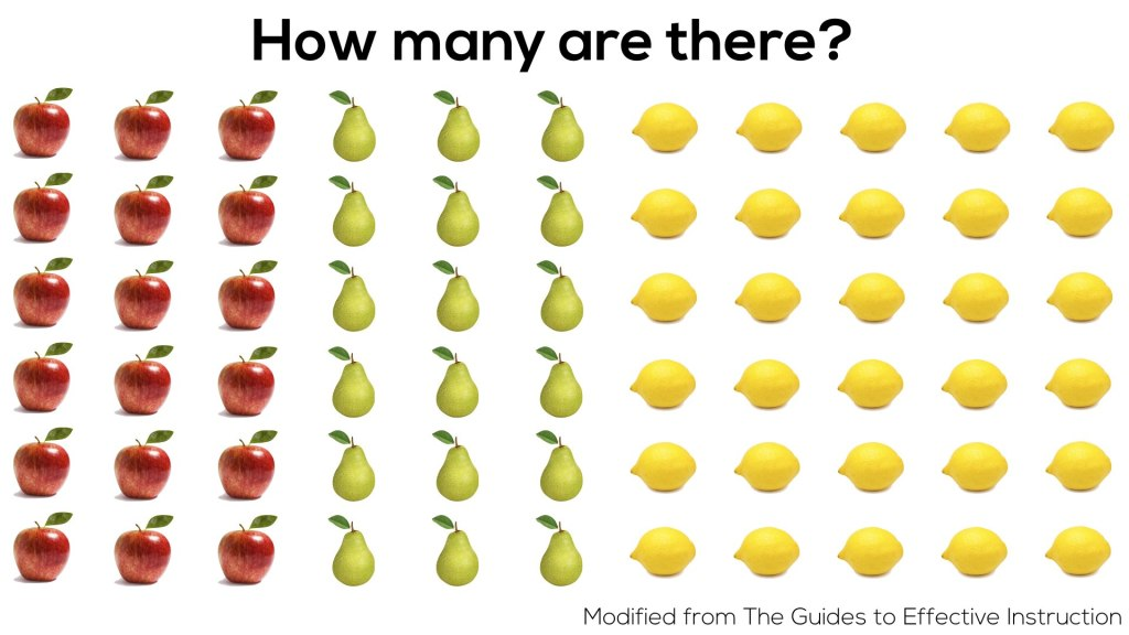 How Many Fruit? - Subitizing, Unitizing and Multiplicative Thinking Visual Prompt 05