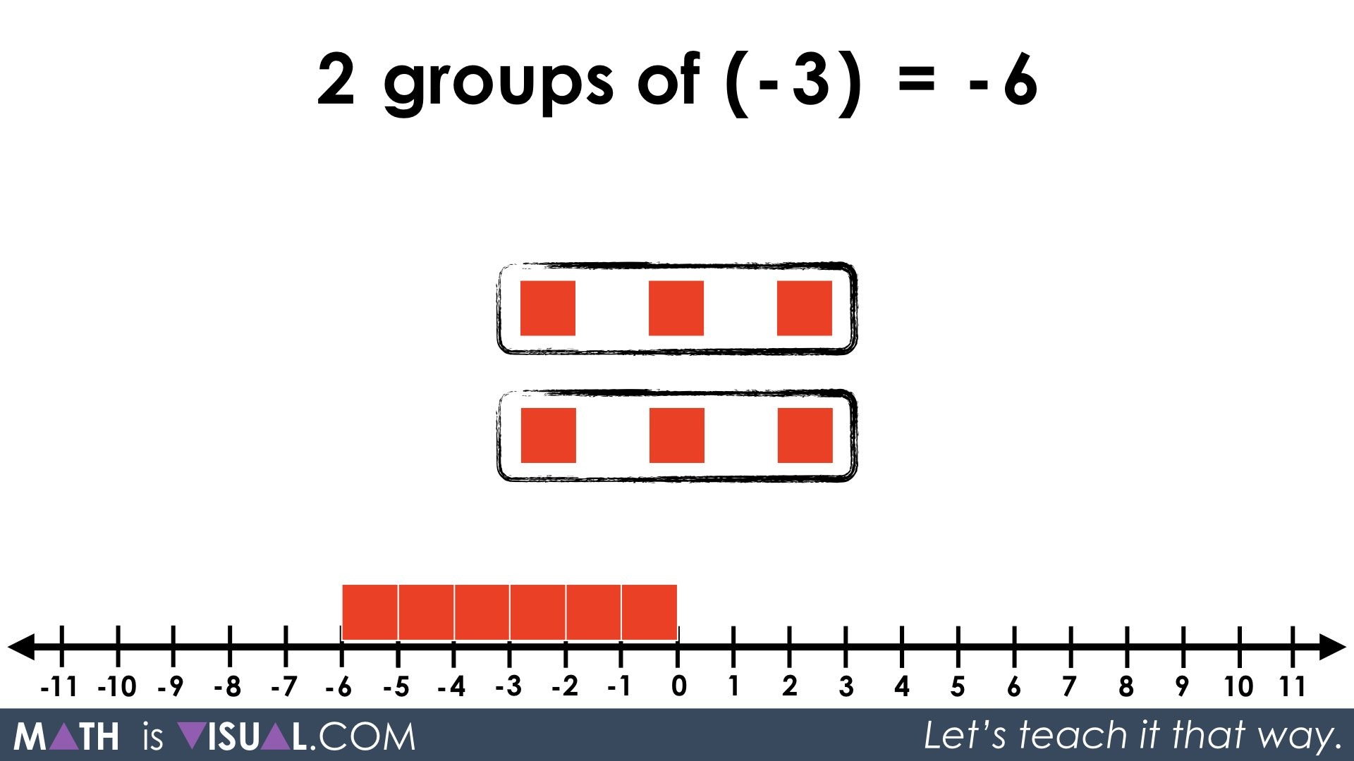 Multiplication Of Integers Worksheet With Answers