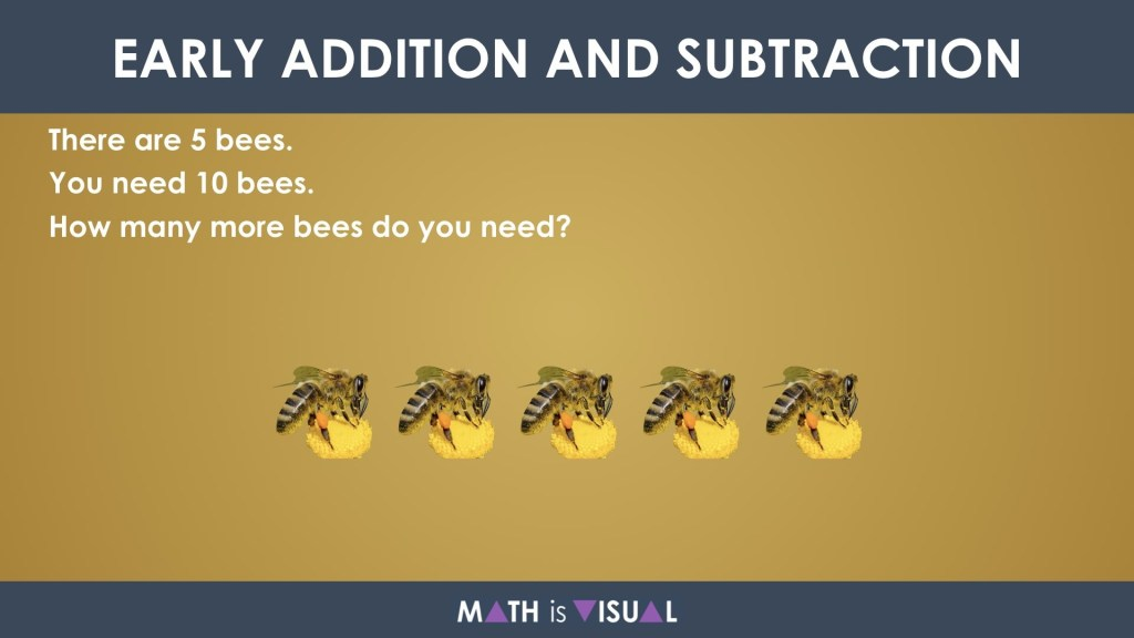 Early Addition and Subtraction Question Structures Question 4 Comparison Subtraction Structure