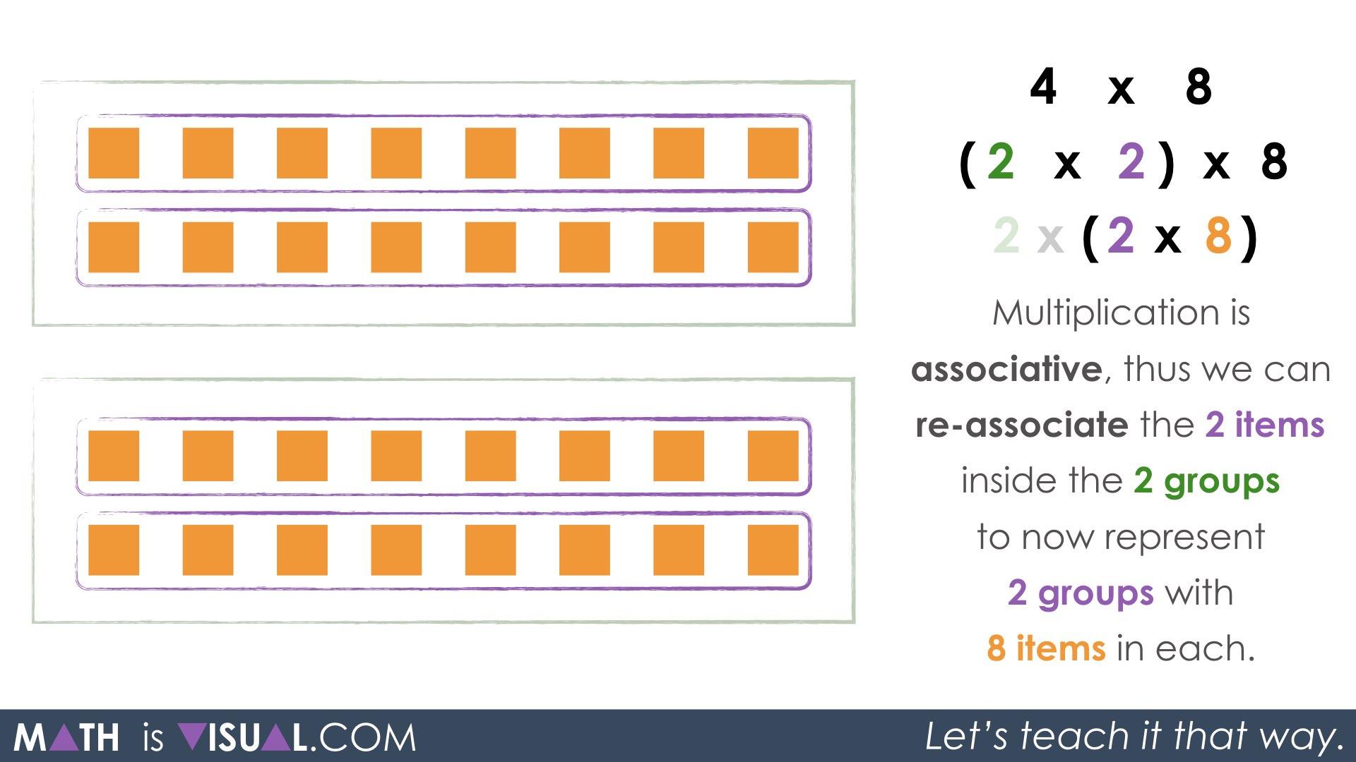 Property Associative Property Of Integers Under Addition