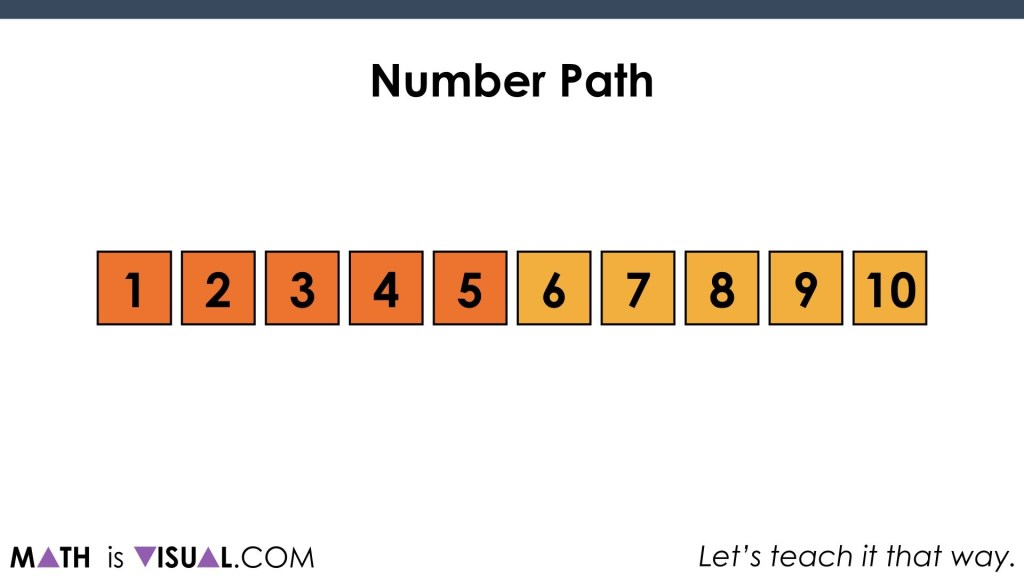 Number Path Linear Model - Cardinality and Composing Decomposing.024 Number Path Introduction