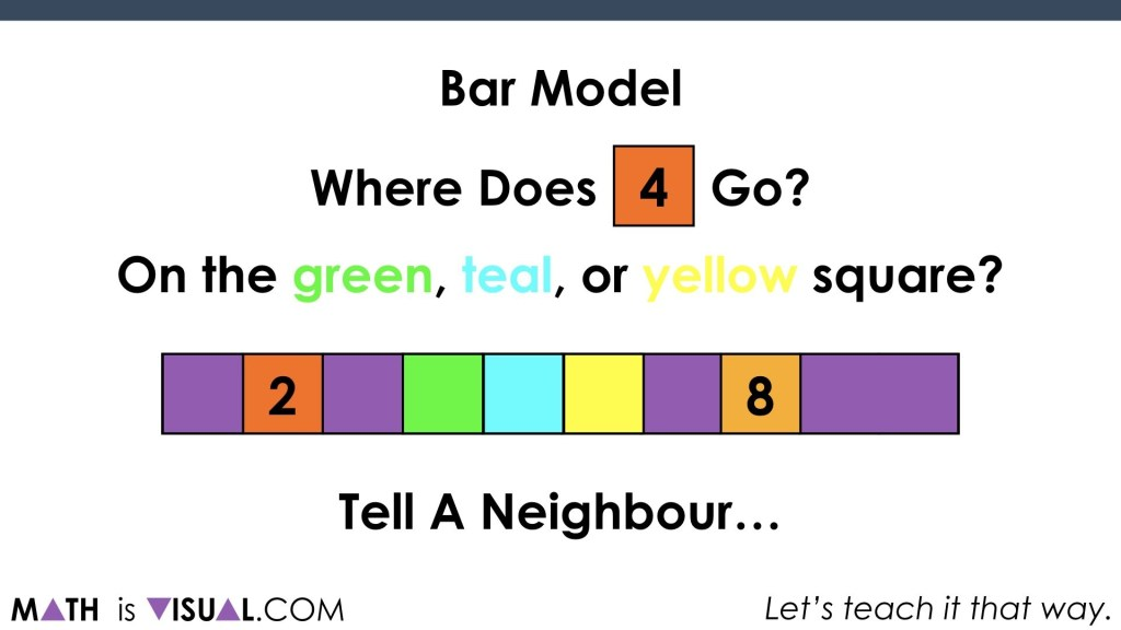 Number Path - Compare and Order Numbers Spatially.048 where does 4 go