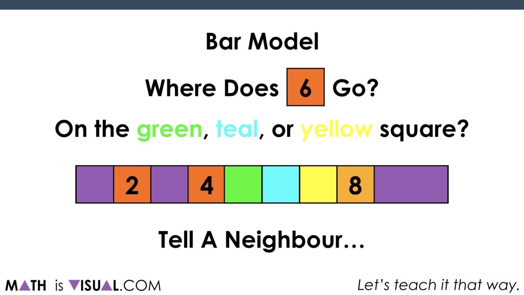 Number Path - Compare and Order Numbers Spatially.053 where does 6 go