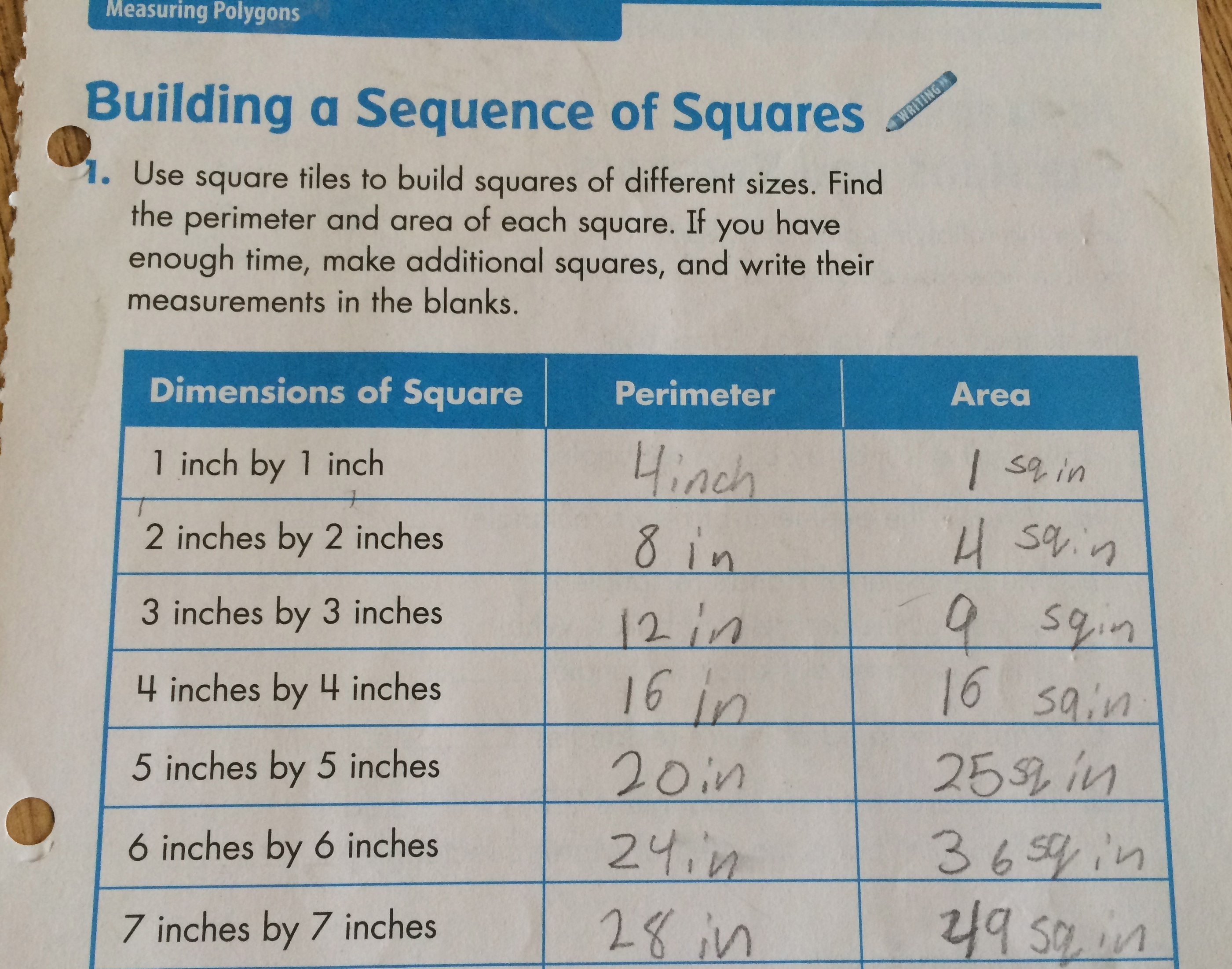 Area And Perimeter Of Squares Student Noticings