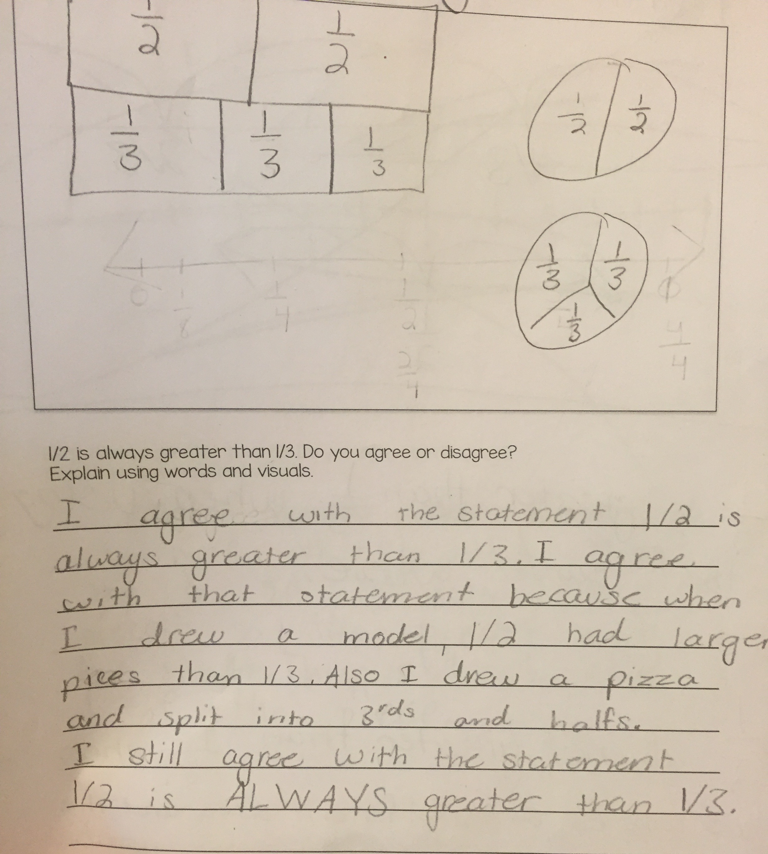 3rd Grade Comparing Fractions